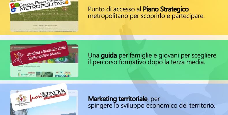 Infografica, I portali tematici di GenovaMetropoli